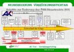 Vorrückungsstichtag Vordienstzeiten  Klage AK-Tirol
